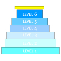 02713-stepped-diagram-level